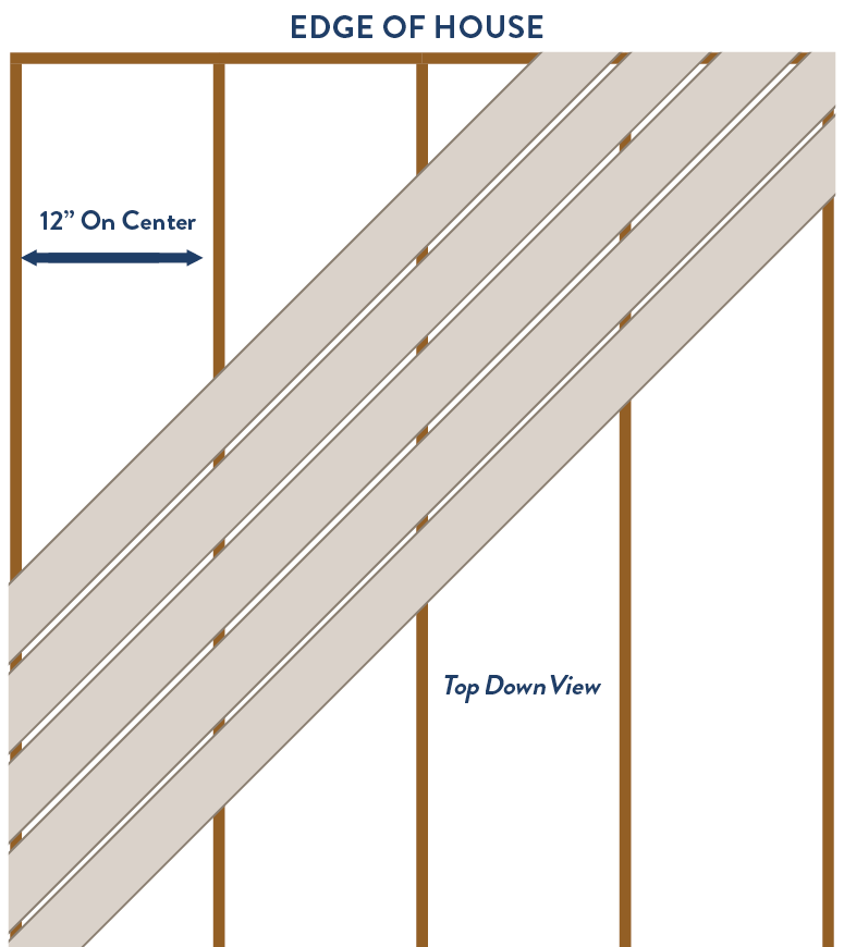 Deck Joist Spacing Diagonal