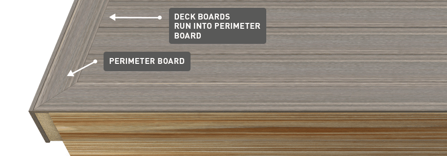 Fascia trim on picture frame deck with labels