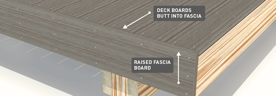How to finish the ends of composite decking with a raised fascia board