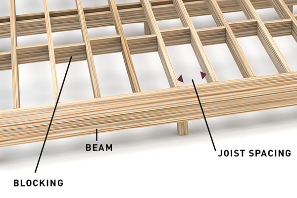 Labeled graphic substructure image showing deck joist spacing